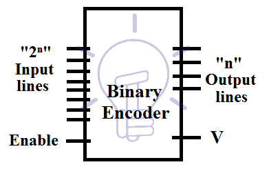 Digital Binary Encoder - Block diagram