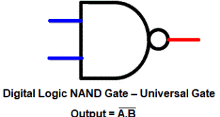 Digital Logic NAND Gate Symbol and Boleen Expression