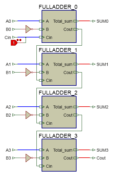 Digital Subtractor