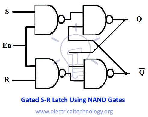 Gated S-R Latch Using NAND Gates