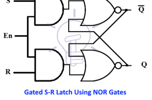 Gated S-R Latch with NOR Gate