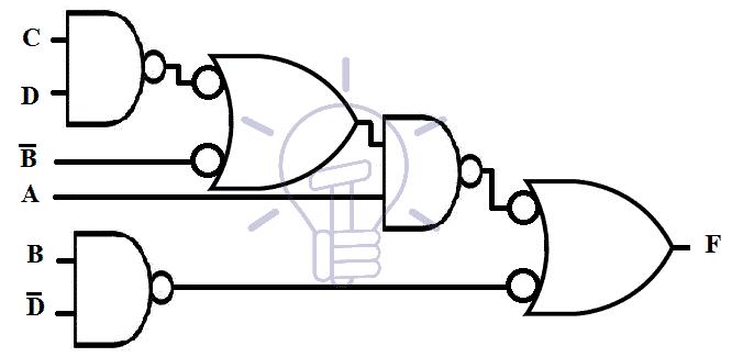 MULTI-LEVEL Implementation