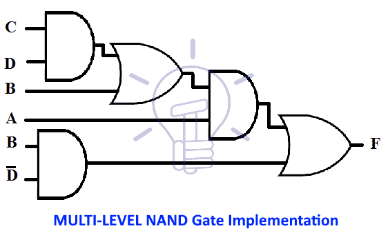 MULTI-LEVEL NAND Gate Implementation