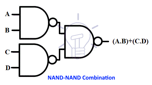 NAND-NAND Combination