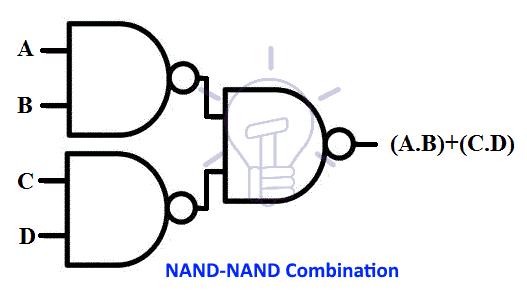 NAND-NAND Combination