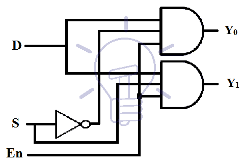 Schematic of 1 to 2 Demultiplexer using logic gates