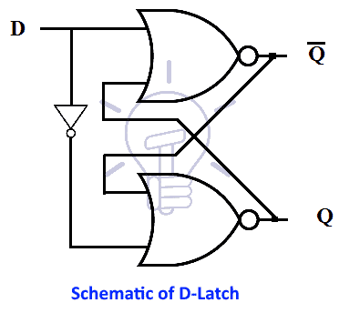 Schematic of D-Latch