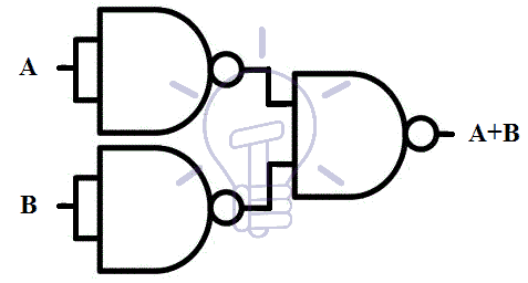 Three NAND Gates to make OR Gate