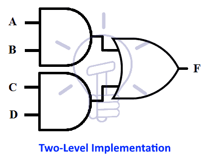 Two-level implementation