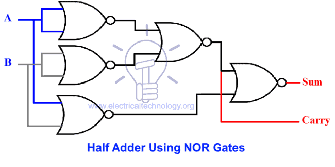 half adder using NOR gates