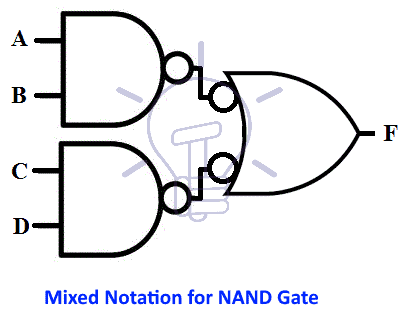 mixed notation for NAND gate