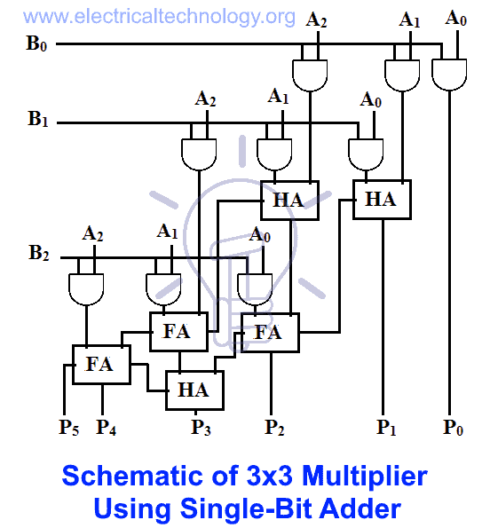 8 bit multiplier circuit diagram 8 bit microcontroller block diagram