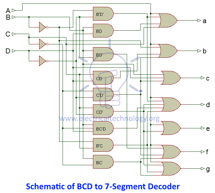7 segment display wiring diagram bcd to 7-segment display decoder - construction, circuit ...