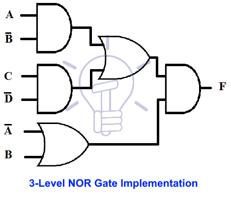 3-Level NOR Gate implementation