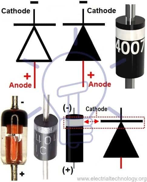 Diode Terminal Identification (Anode + Cathode)