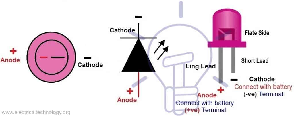 How to test LED (Light Emitting Diode)