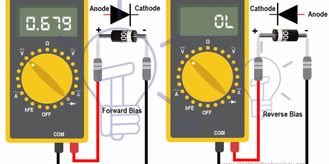 How to Test a Diode using Digital & Analog Multimeter – 4 Ways.