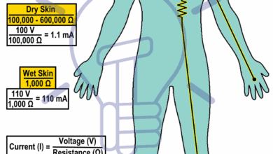Photo of Electrical Shock Hazards & Its Effects on Human Body