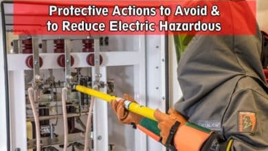 Photo of Protective Actions to Avoid & to Reduce Electric Hazardous