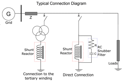 Typical connection diagram of a shunt reactor