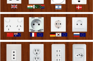 Electrical Installations - Standards & Regulation around the World