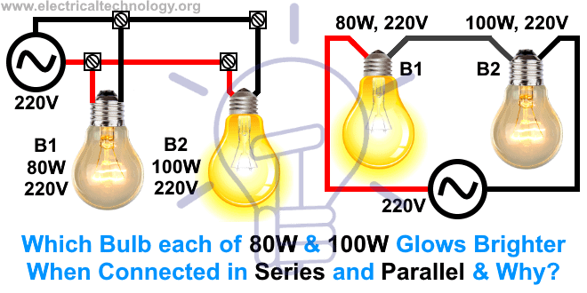 which bulb glows brighter when connected in series parallel why