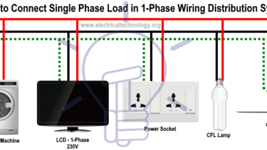 Photo of Single Phase Electrical Wiring Installation in Home – NEC & IEC