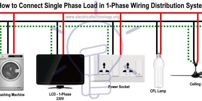 Single Phase Electrical Wiring Installation in Home – NEC & IEC