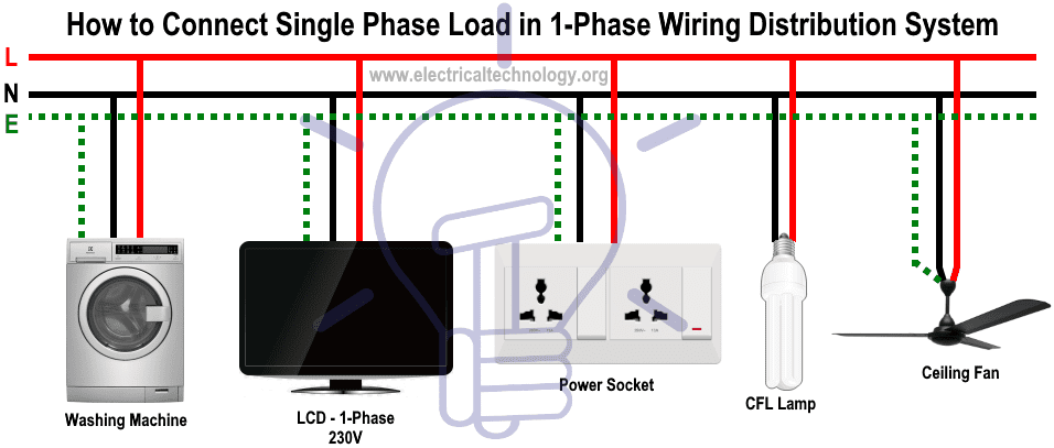 How to Connect Single Phase Loads in a 1-Phase Wiring Distribution System?