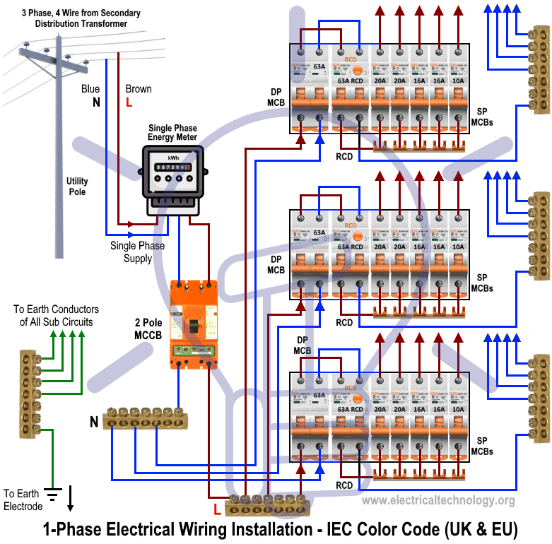 Single Phase Electrical Wiring Installation Diagram According to IEC Color Code