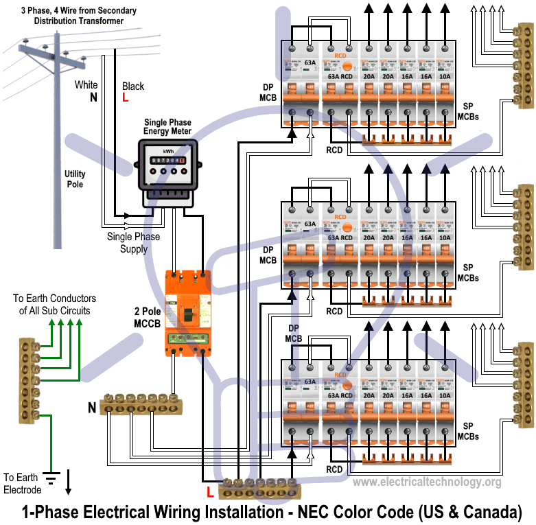 Single Phase Distribution Wiring According to NEC Color Code