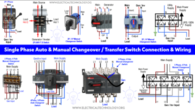Photo of How to Wire Auto & Manual Changeover & Transfer Switch – (1 & 3 Phase)