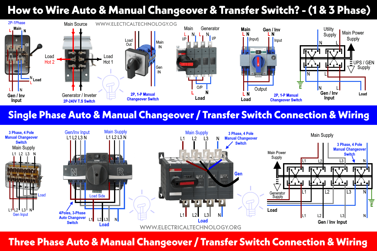 how to wire automatic & manual changeover & transfer switch? - single & three  phase