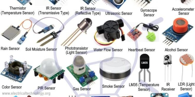 What is a Sensor? Different Types of Sensors with Applications