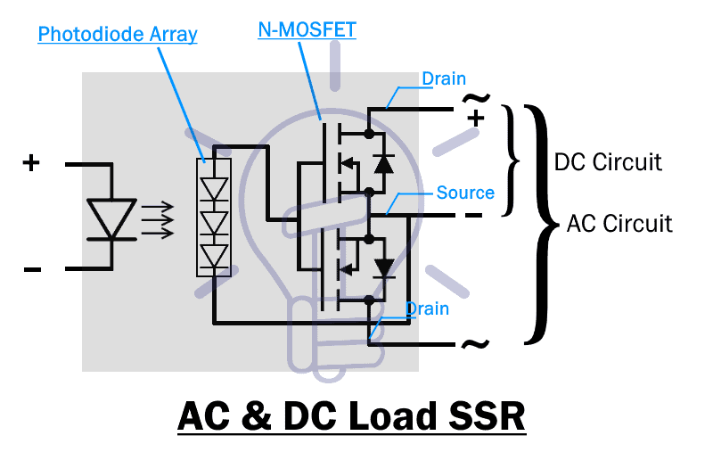 Ssr Wiring Diagram Ac To Dc | Wiring Diagram on
