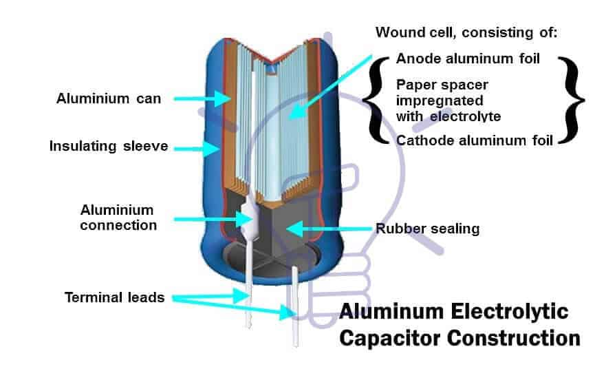 Aluminum electrolytic capacitor construction