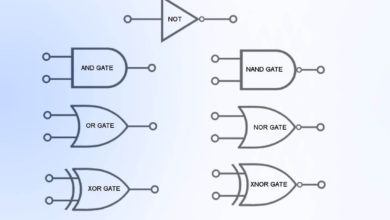 Photo of Types of Digital Logic Gates – Boolean Logic Truth Tables & Applications