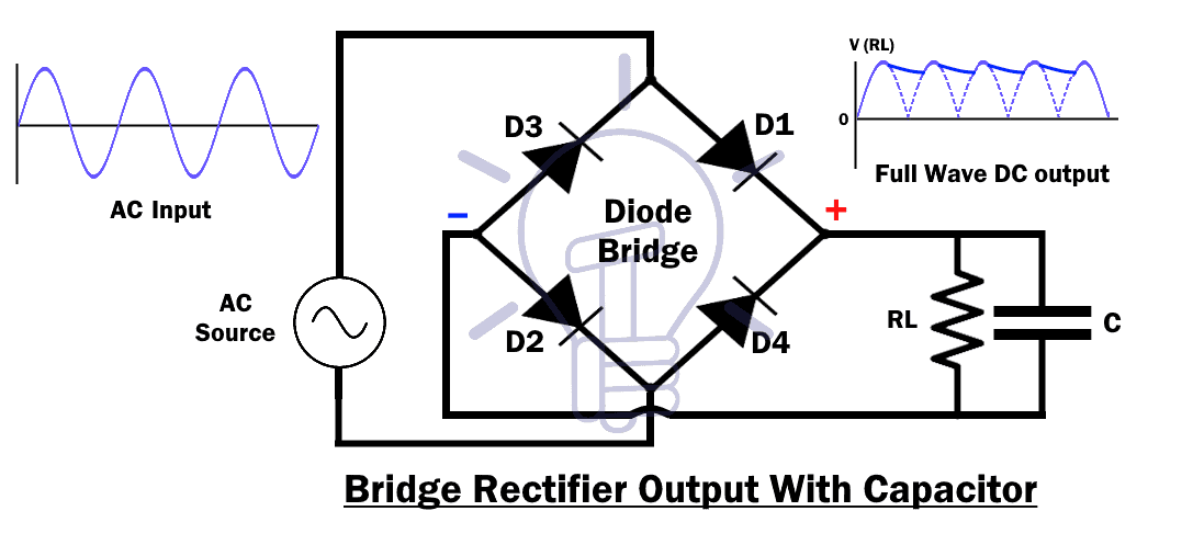 Bridge Rectifier Output With Capacitor