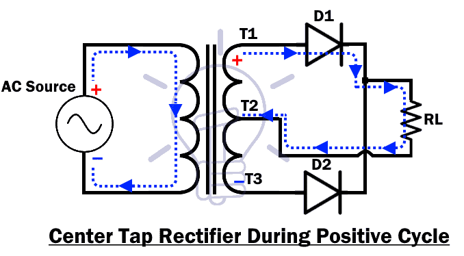 Center Tap Rectifier During Positive Cycle