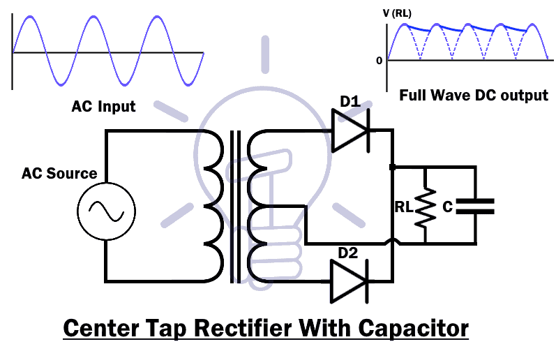 Center Tap Rectifier With Capacitor