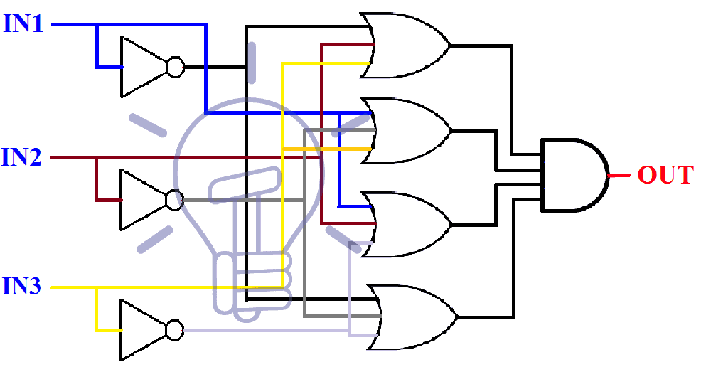 Combinational logic POS Schematic Of XOR Gate