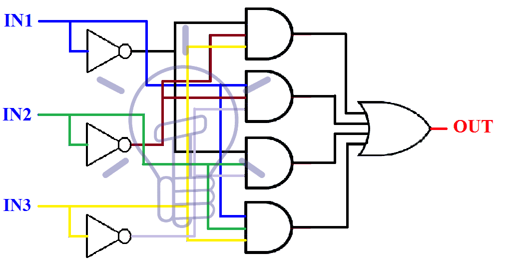 Combinational logic SOP Schematic Of XOR Gate