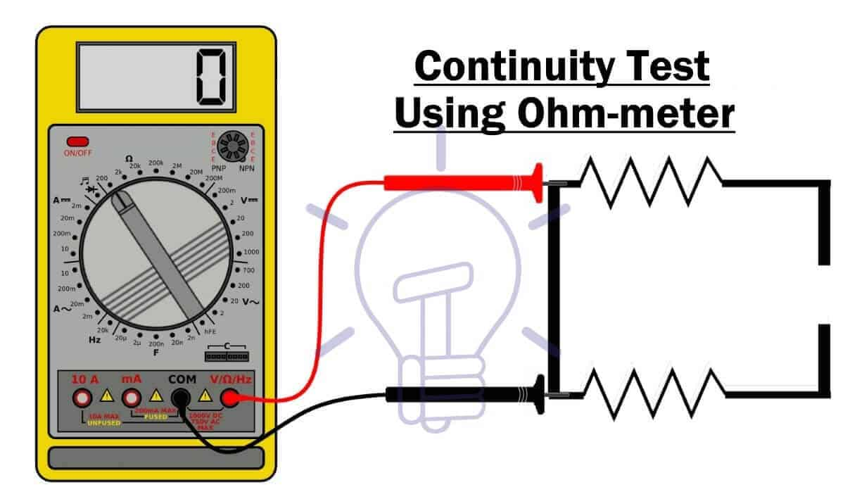 Continuity test using ohmmeter