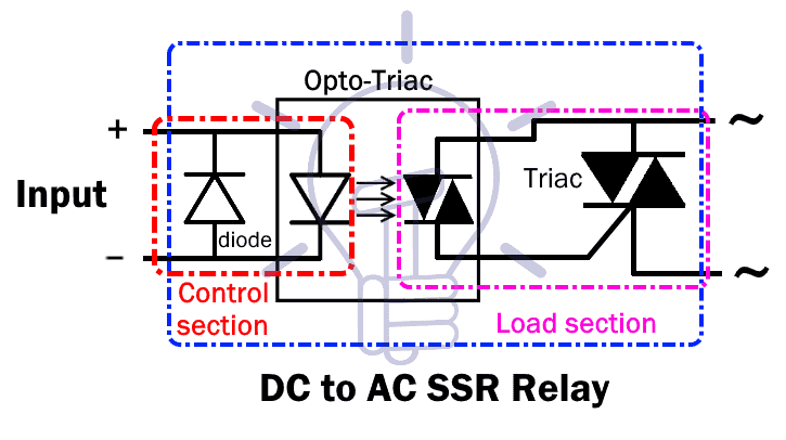 DC to AC SSR relay Schematic