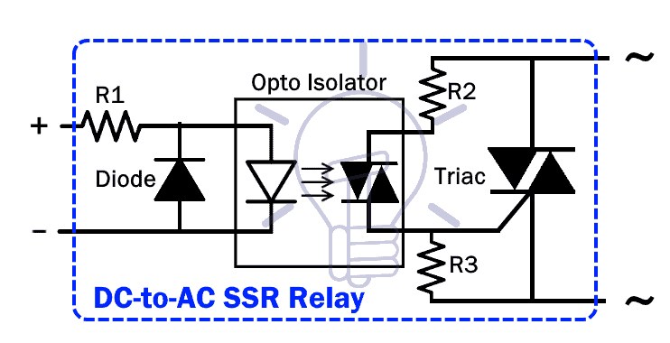 DC to AC SSR relay