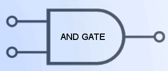 Digital Logic AND Gate