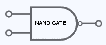 Digital Logic NAND Gate