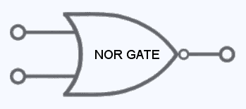 Digital Logic NOR Gate
