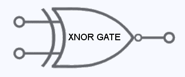 Digital Logic XNOR Gate
