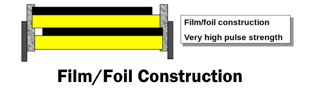 Film Foil Construction